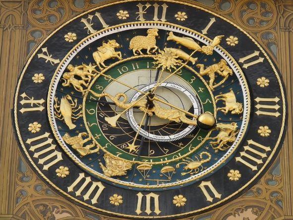 Закон притяжения для каждого знака зодиака