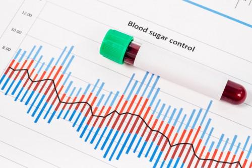 Побочные эффекты низкого уровня сахара в крови