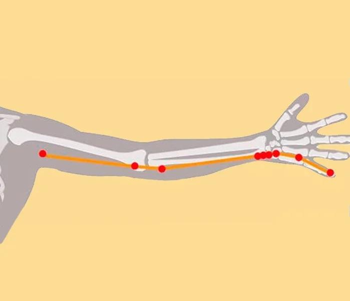 6 точек заживления на руках: усталость, головная боль и проблемы с сердцем
