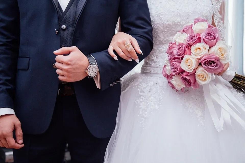 Лучший возраст для вступления в брак по вашему знаку зодиака